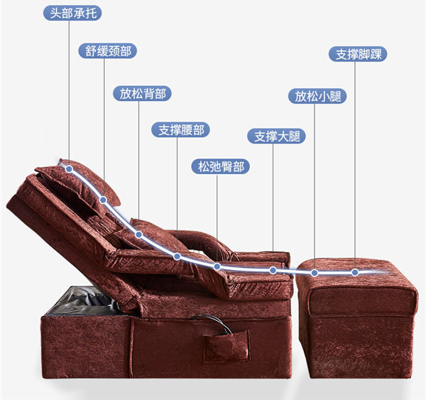 足疗会所沙发图片